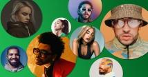 Spotify підбив підсумки 2020 року!