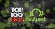 DJ Mag та Beatport склали альтернативний топ ді-джеїв 2018 року