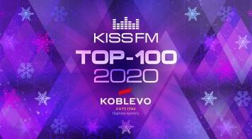 TOP-100 2020 (Part 2)